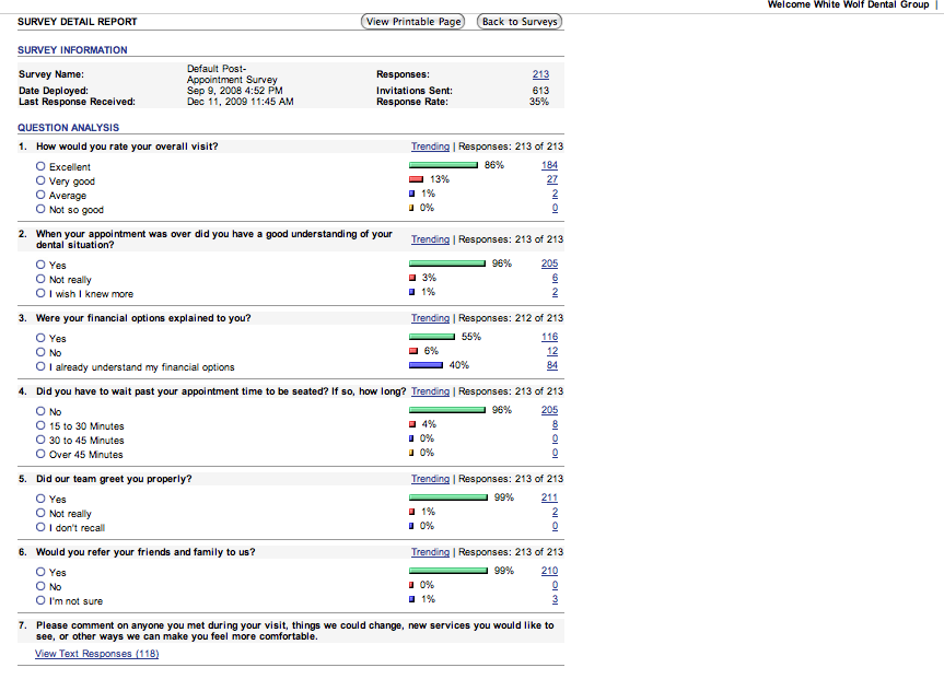 18+ [ Dental Patient Satisfaction Survey Template ] | Sample Job Performance Evaluation Form 7 ...